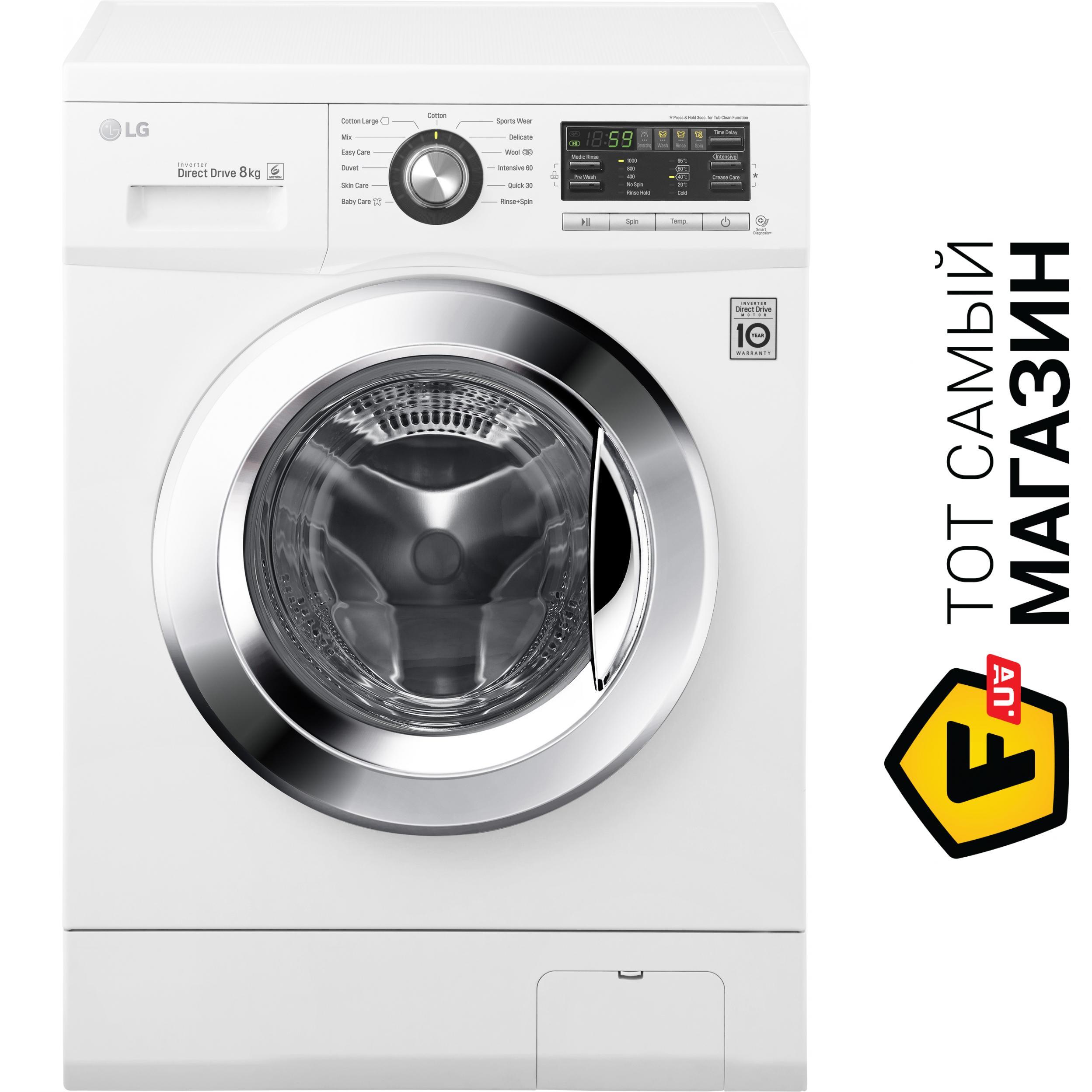 Поздравление для подарка стиральная машина