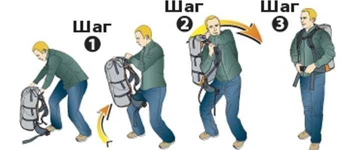 Как правильно собрать рюкзак в поход видео рюкзаки малышастик