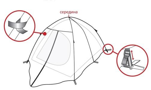 Палатка готова.