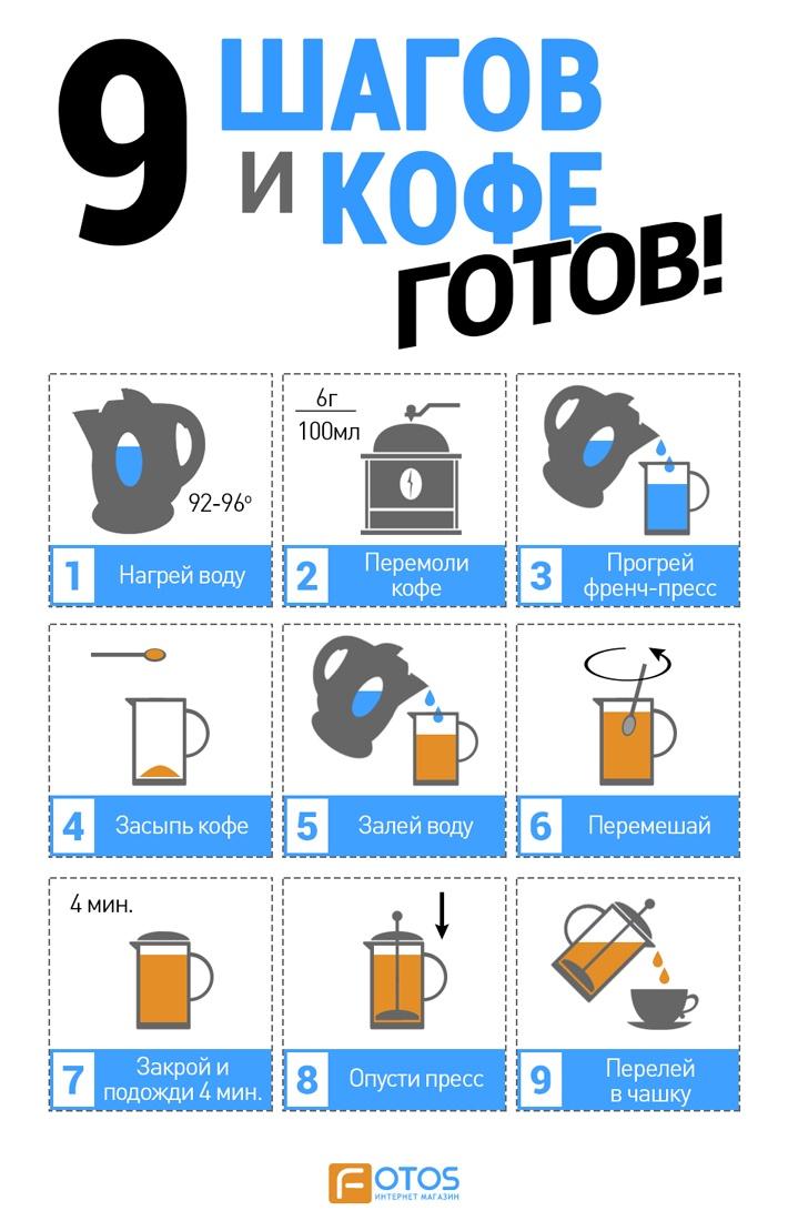 Гейзерная кофеварка как приготовить кофе