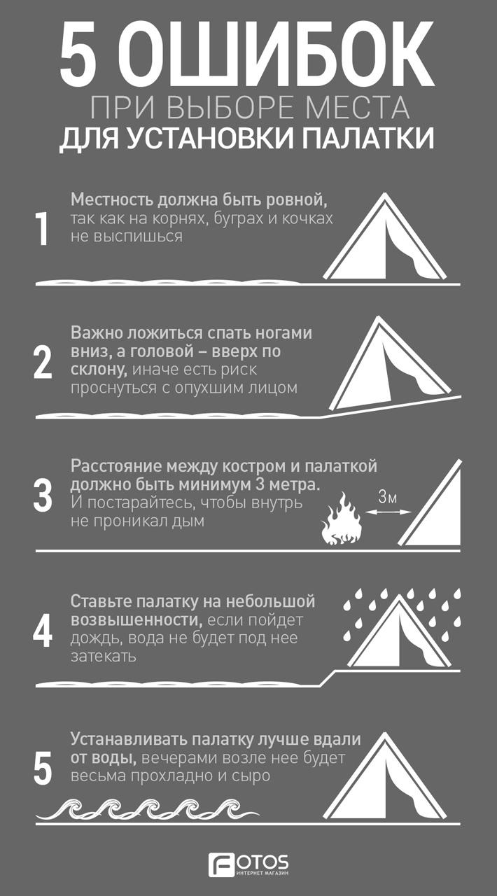 Как собрать палатку восьмеркой схема фото 53