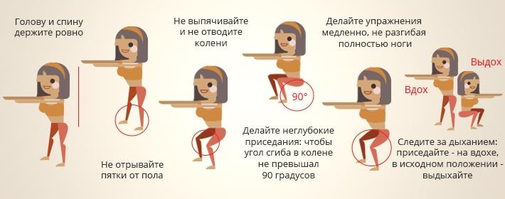 смотреть как быстро похудеть в домашних условиях