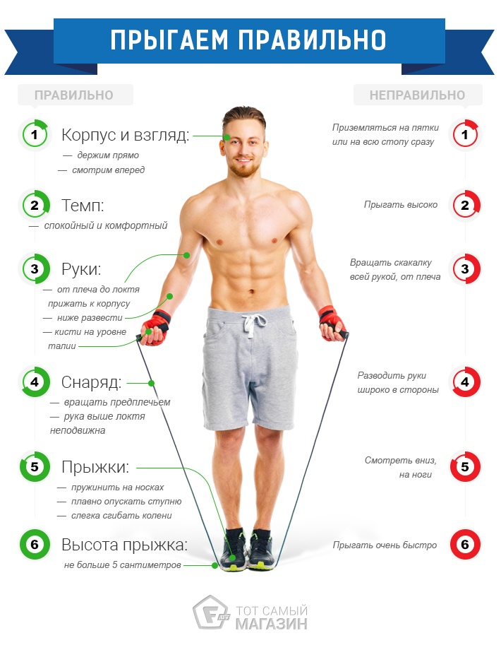 Как похудеть в ногах как похудеть в ногах выше колен что