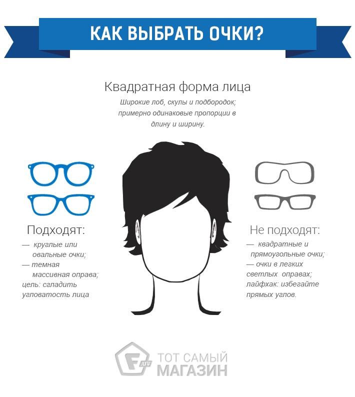 Цены на брендовые солнцезащитные очки