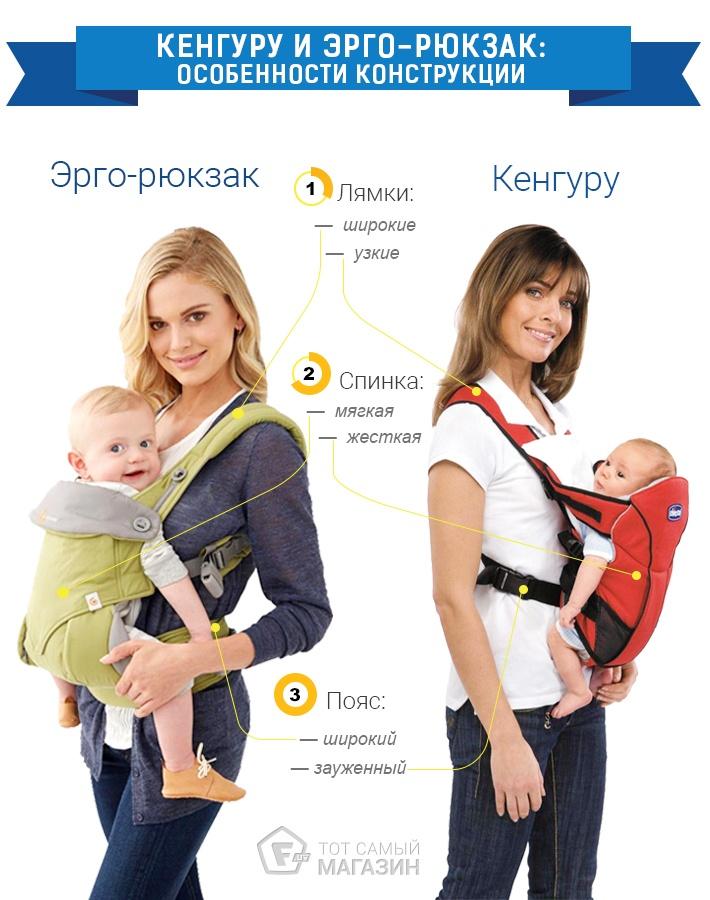 Когда можно носить ребенка в эрго рюкзаке рюкзаки экко для мальчиков купить
