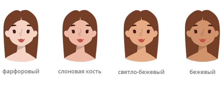 Причина появления седых волос в молодом возрасте