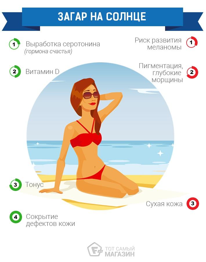 С моментальным загаром ваше тело будет выглядеть стройнее и рельефнее!
