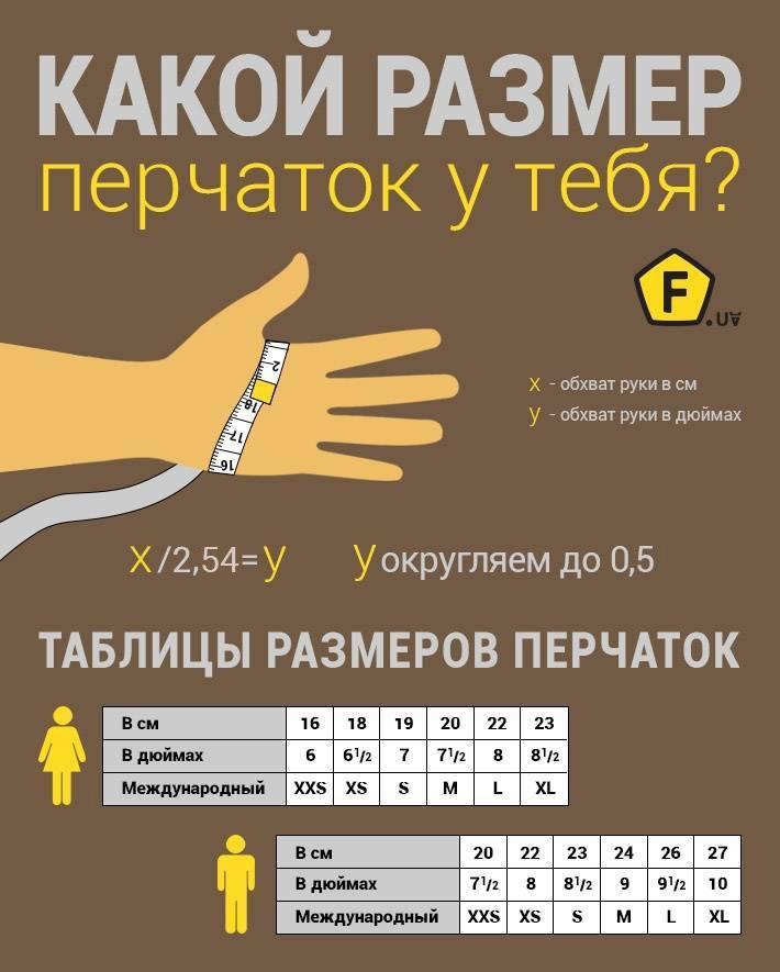 Как узнать свой рук код