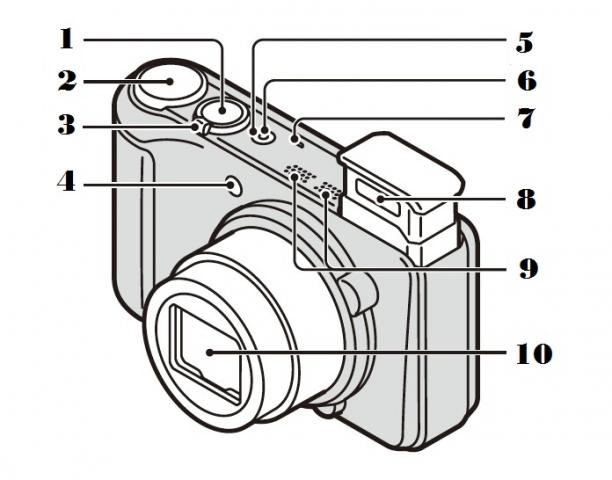 Схема затвора фотоаппарата