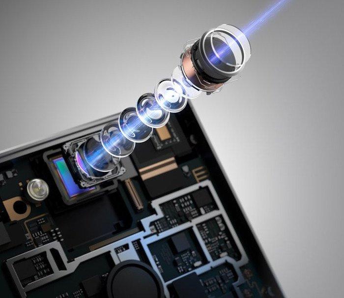 обзор Xperia XA2 Plus H4413 Black