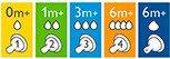 обзор Anti-colic 125мл (SCF810/14)