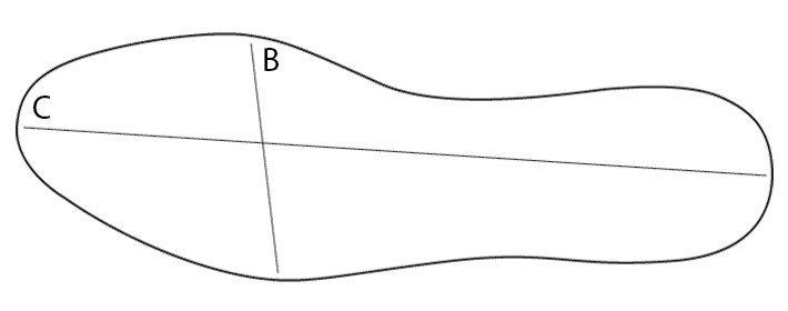 f2baa57fc КАК ОПРЕДЕЛИТЬ РАЗМЕР ОБУВИ — как правильно определить размер ноги ...