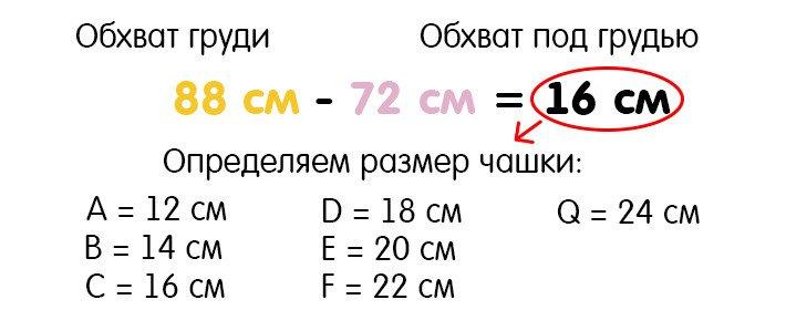 f148d6220d206 Как узнать размер бюстгальтера. Смотрите таблицу, чтобы определить свою чашку  бюстгальтера.