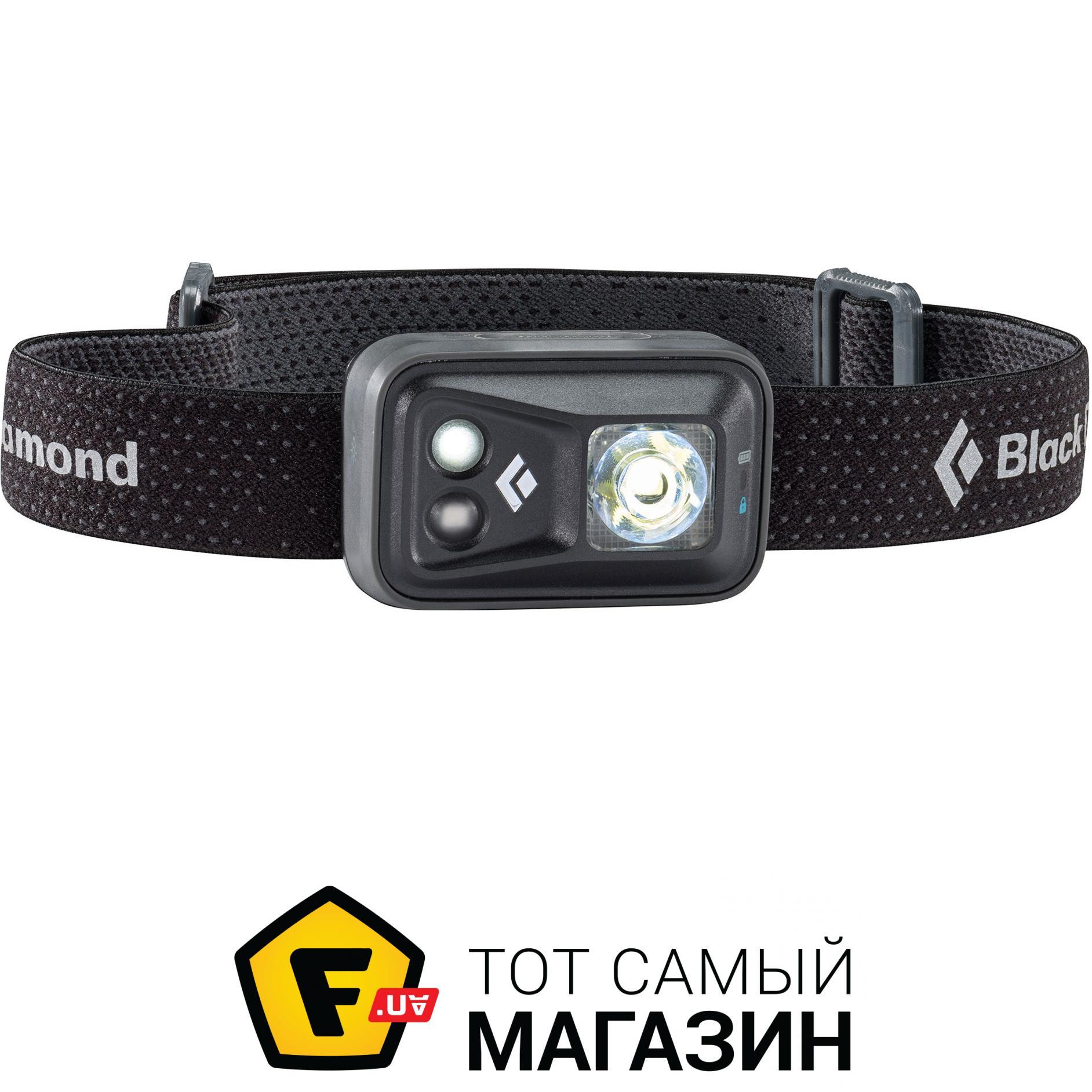 Фонарь Black Diamond Gizmo Headlamp Powell Blue BD620623POWLALL1