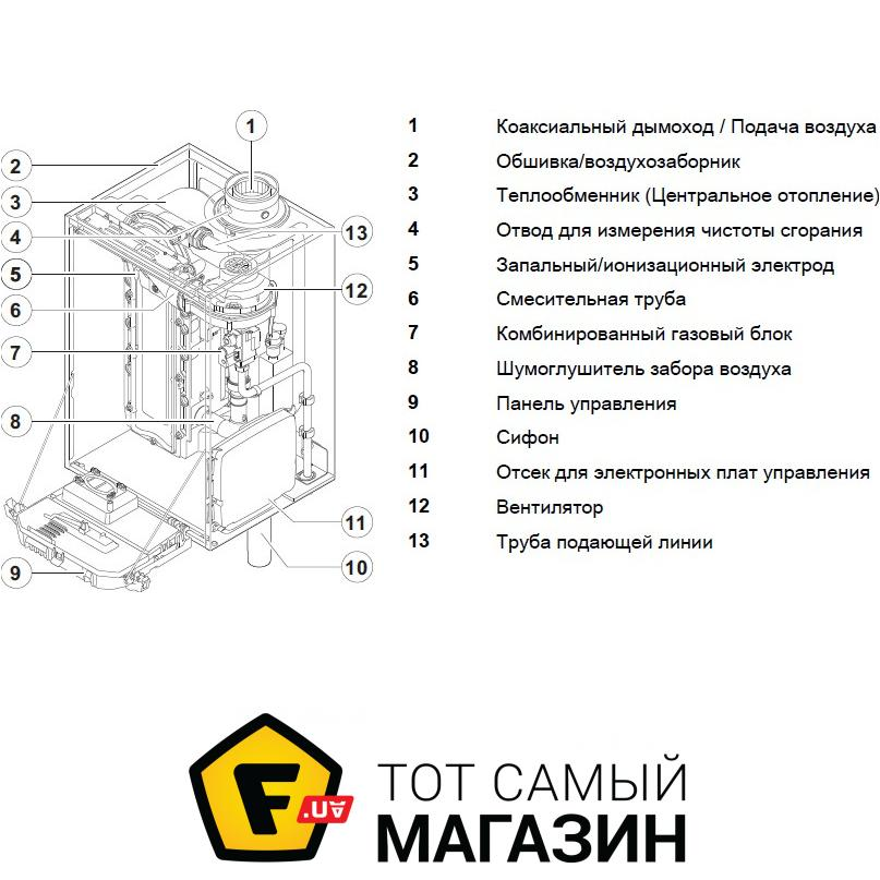 de dietrich innovens pro mca 90 isystem. Black Bedroom Furniture Sets. Home Design Ideas